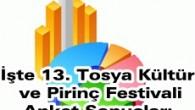 13. Tosya Kültür ve Pirinç Festivali
