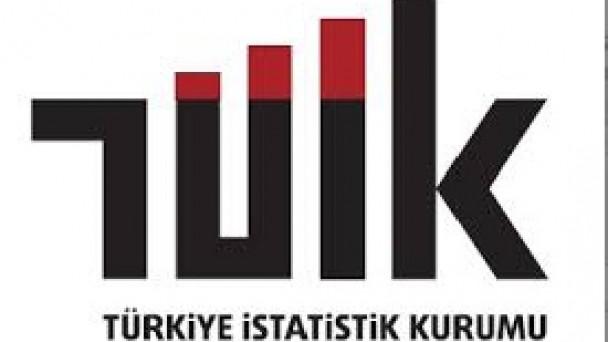 Tosya'nın toplam nüfusu 40 bin 547