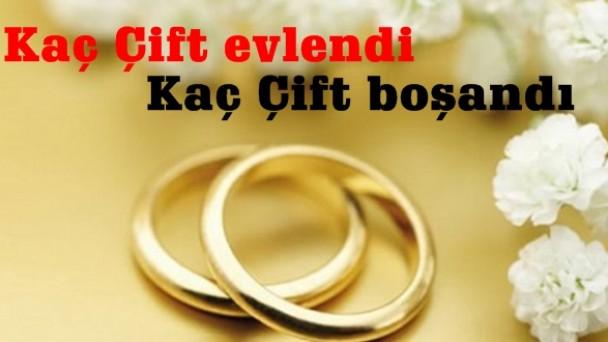 2017 Yılında Kaç Çift evlendi ve boşandı