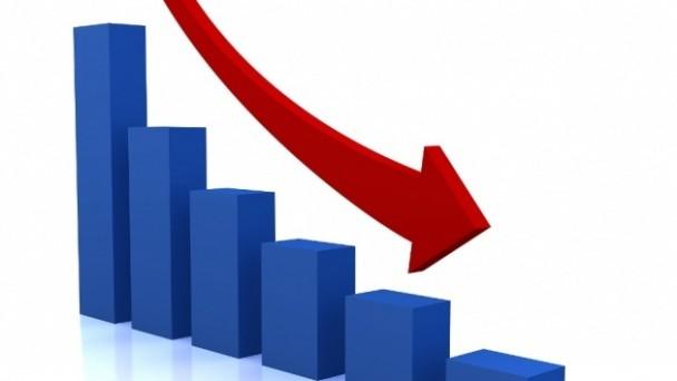 Dış ticaret açığı Eylül'de yüzde 77,1 azaldı